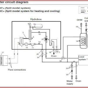 Pompa de caldura Aer Apa Mitsubishi Electric Zubadan ERSC-VM2B + PUHZ-SHW80VHA 8 Kw - model compact
